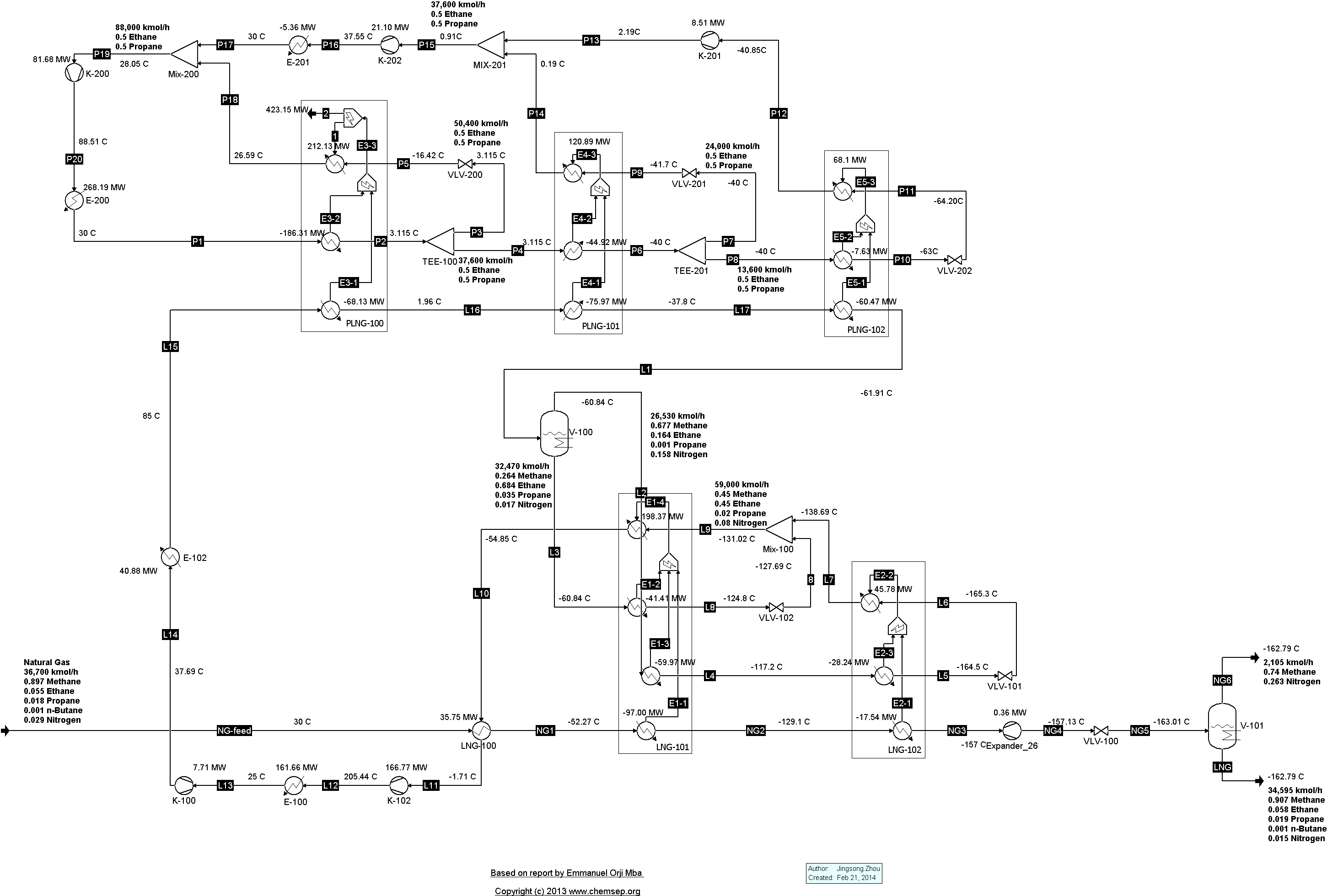 Coco download sample flowsheets preview pooptronica Image collections